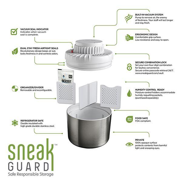 SneakGuard Responsible Storage Safe